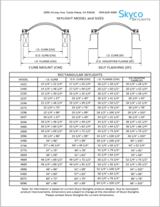 Unit Skylight Sizing Chart
