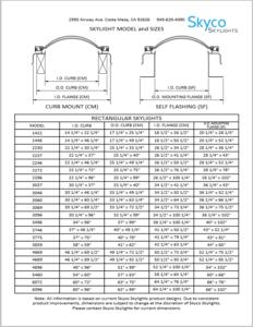 Unit Skylight Sizing Chart